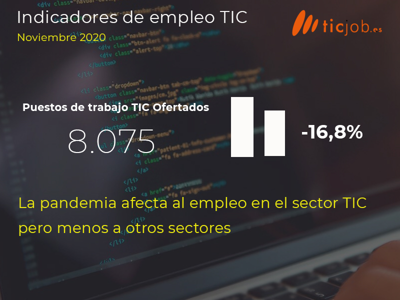 Indicadores de empleo TIC noviembre 2020 puestos de trabajo ofertados en el sector TIC