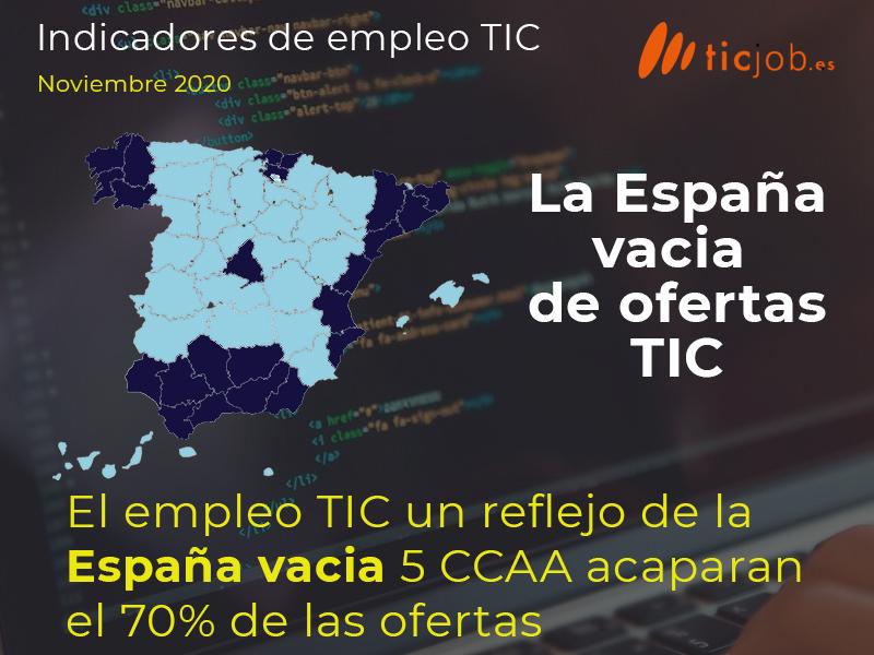 Indicadores de empleo TIC Noviembre 2020 - La España Vacia
