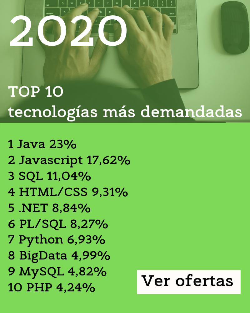 Top 10 tecnologias más demandadas por las empresas